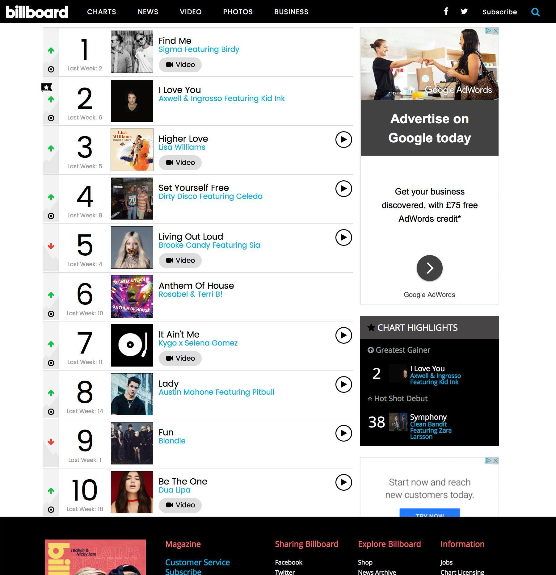 billboard chart sucess
