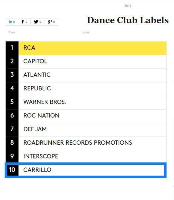 Carrillo Music Top 10 Music Label